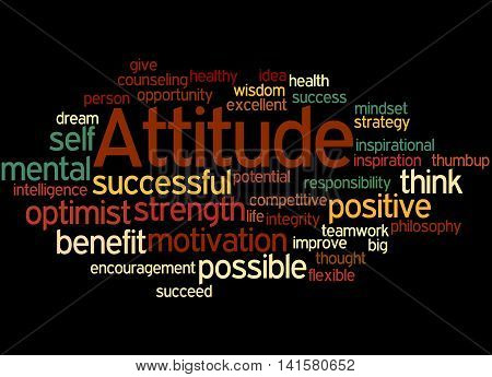 Attitude, Word Cloud Concept 3