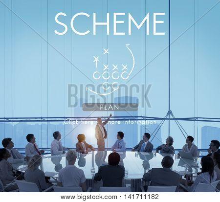 Scheme Project Operation Predict Strategy Task Concept
