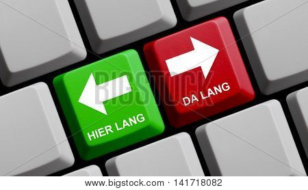 Computer Keyboard with arrow symbols is showing This way That way in german language