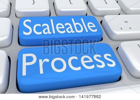 Scalable Process Concept
