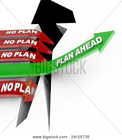 Words Plan Ahead rising an upward arrow over a problem while  other arrows marked No Plan fall into the abyss symbolizing a disaster or emergency and the need to prepare and be ready