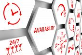Availability Concept Cell White Background 3d Illustration poster