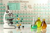 Test glass flasks and tubes with colored solutions on the periodic table of elements. Laboratory gla poster