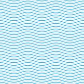 Blue And White Seamless Wave Pattern. Linear Waves Background. Abstract Geometric Ornament. Sea Or O poster