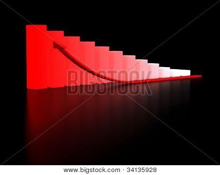 finances diagram. 3d