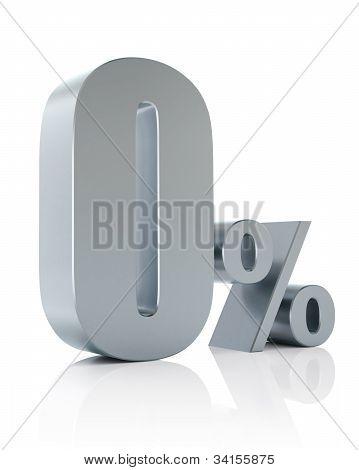 Zero percent 3D in metal