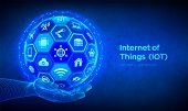 Iot. Internet Of Things Concept. Everything Connectivity Device Concept Network, And Business With I poster