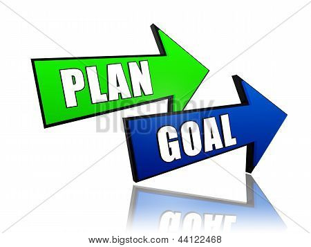 Plan And Goal In Arrows