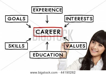 Businesswoman Career Concept