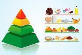 stock photo of food pyramid  - 3 D Food Pyramid Health with lots of items - JPG