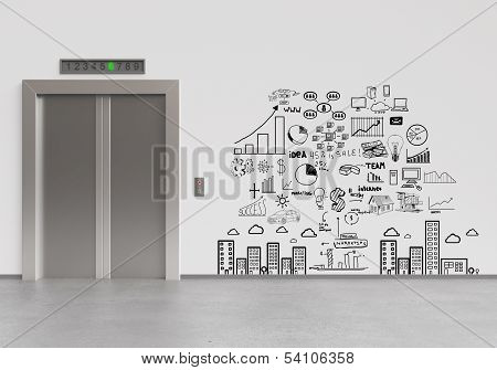 Elevator And Business Plan