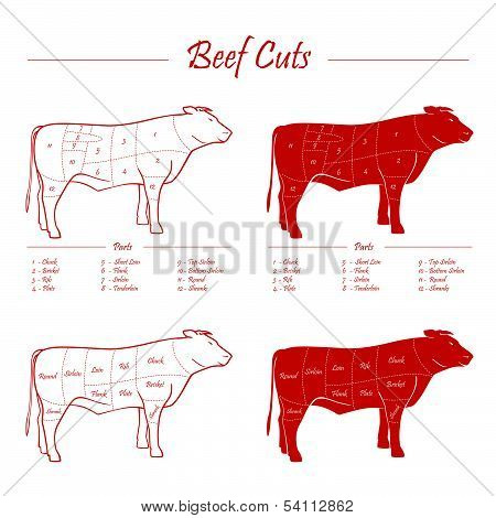 Beef cuts - red