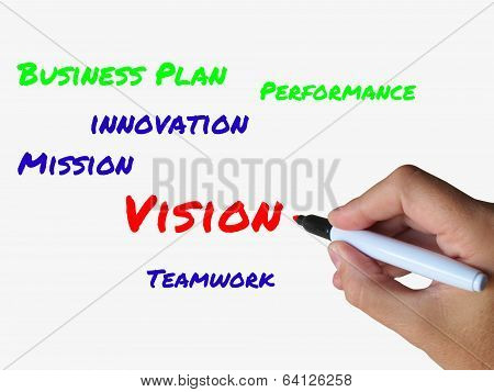 Vision On Whiteboard Means Ingenuity Visionary And Goals