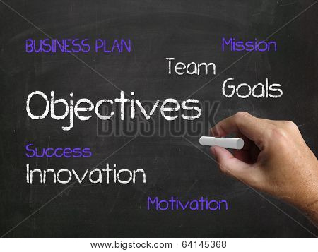 Objectives On Chalkboard Represents Aims Goals And Achievable Ta
