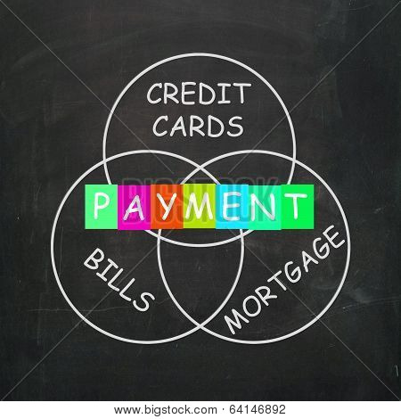 Consumer Words Show Payment Of Bills Mortgage And Credit Cards
