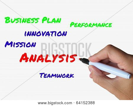 Analysis Words On Whiteboard Mean Analyzing Examining And Checki