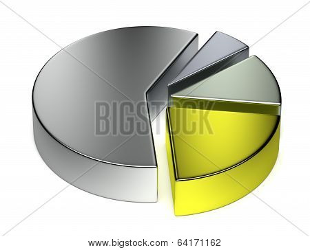 Creative Abstract Separated Metal Pie Chart