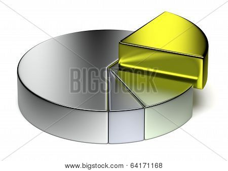 Creative Abstract Metal Pie Chart With Golden Sector