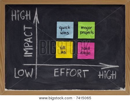 Action Matrix For Project Management