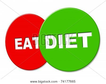 Diet Sign Means Lose Weight And Dieting