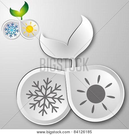 Air conditioner eco