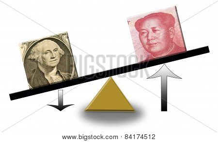 US dollar and Renminbi on a scale