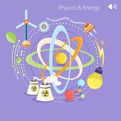 Постер, плакат: Physics energy