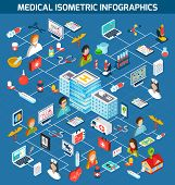 stock photo of medical  - Medical isometric infographics with doctor nurse pharmacist and hospital building 3d symbols vector illustration - JPG