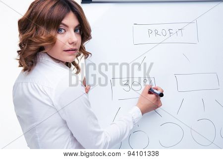 Businesswoman presenting strategy on flipchart isolated on a white background. Looking at camera