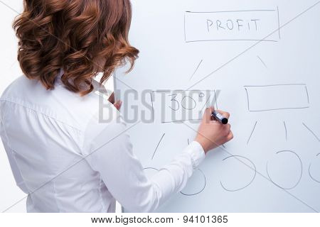 Businesswoman presenting strategy on flipchart isolated on a white background