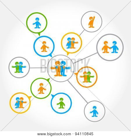 Networking - the social connections between people: business, friendship, communication of interests.