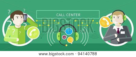 Concept of Call Centre Operator and Clients