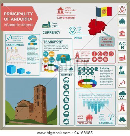Andorra  infographics, statistical data, sights