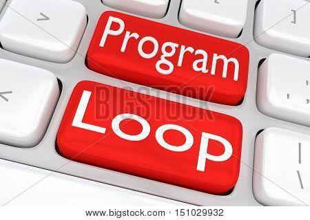 Program Loop Concept