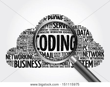 Coding Word Cloud With Magnifying Glass
