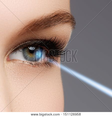 Laser Vision Correction. Woman's Eye. Human Eye. Woman Eye With