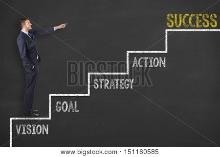 Business Success Stairs Concept on Chalkboard Background
