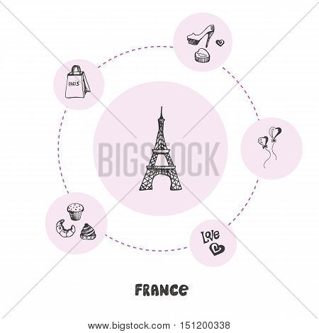 Attractive France. Eiffel tower doodle surrounded fashion shoes, heart balloons, shopping bag, bakery sweets hand drawn pink vector icons. France parfume icons. Travel to France symbol concept. Discover France. Cartoon France icon.