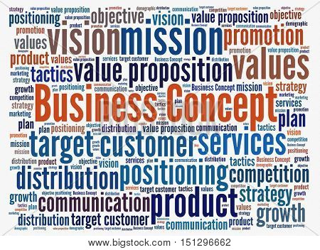 Business Concept in word collage