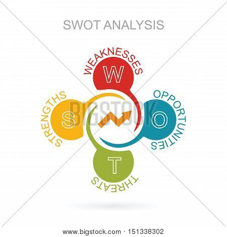swot analysis business growing strategy concept vector illustration