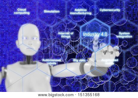 Concept 3D illustration infographic hexagon grid explanation of main components with hand of a female robot pointing to a the word Industry 4.0