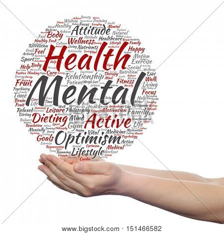 Concept or conceptual mental health or positive thinking abstract word cloud held in hands isolated on background