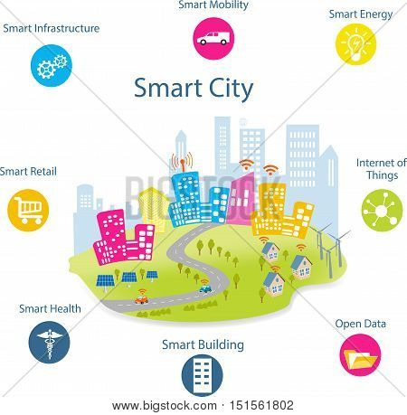 Smart city. Modern city design with future technology for living. Illustration of innovations and Smart city .