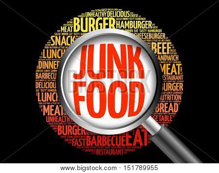 Junk Food Word Cloud With Magnifying Glass