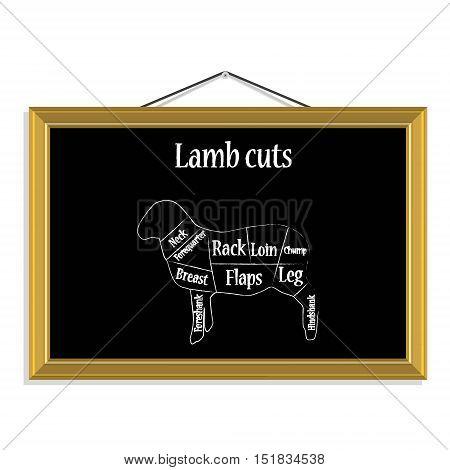 Lamb Cuts Vector