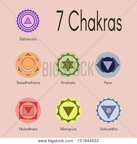Set of seven chakras icons.Yogameditationreikiayurveda and buddhism vector color simbols.Muladharaswadhisthanamanipuraanahatavishuddhaajnasahasrarathird eye chakras. Human energy center name