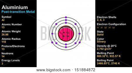 Vector - Aluminium Atom