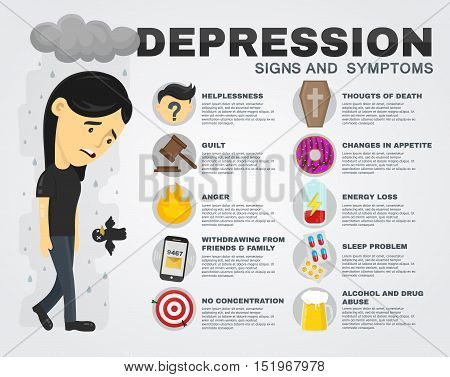 Depression signs and symptoms infographic concept. Vector flat cartoon illustration poster. Sad women character