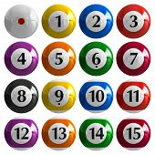 Set of color american billiard balls