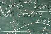 School Math Lesson. Trigonometry. Chalkboard Function Graphs poster